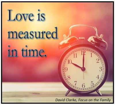 TimeMeasured